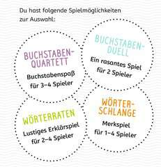 Lernen Lachen Selbermachen: Erste Buchstaben - Bild 4 - Klicken zum Vergößern