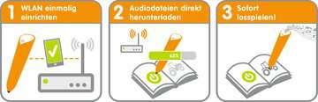 00036 tiptoi® Starter-Sets Der Stift - WLAN-Edition von Ravensburger 4