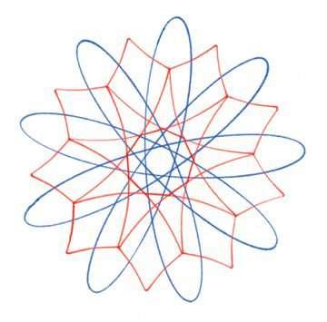Mini Spiral-Designer turquoise Hobby;Creatief - image 5 - Ravensburger