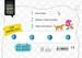 Quizzy: Zahlen und Mengen Lernen und Fördern;Lernbücher - Bild 3 - Ravensburger
